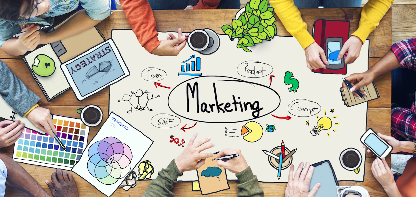 Marketing for successful business